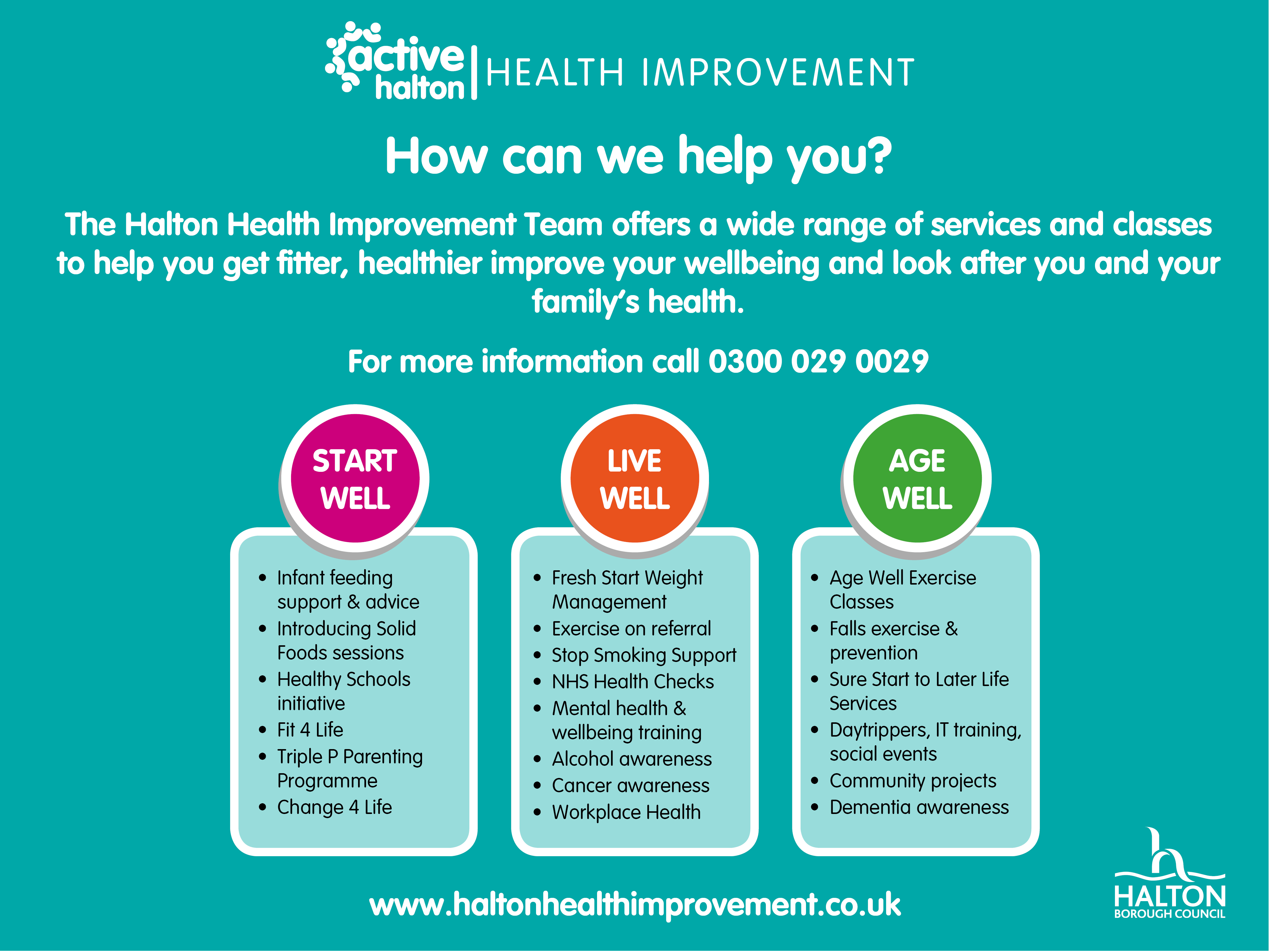 Health Improvement Information